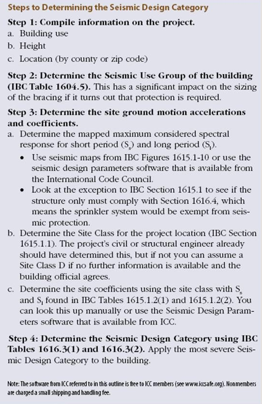 Steps to Determining the Seismic Design Category